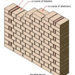 Estimation of Brick masonry in superstructure in Cement Mortar (CM) 1:6