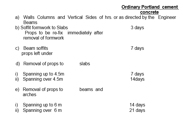 Concrete Formwork rates,Measurement of Shuttering in construction,Measurement of Shuttering in construction,Concrete Formwork Removal Time,formwork in construction