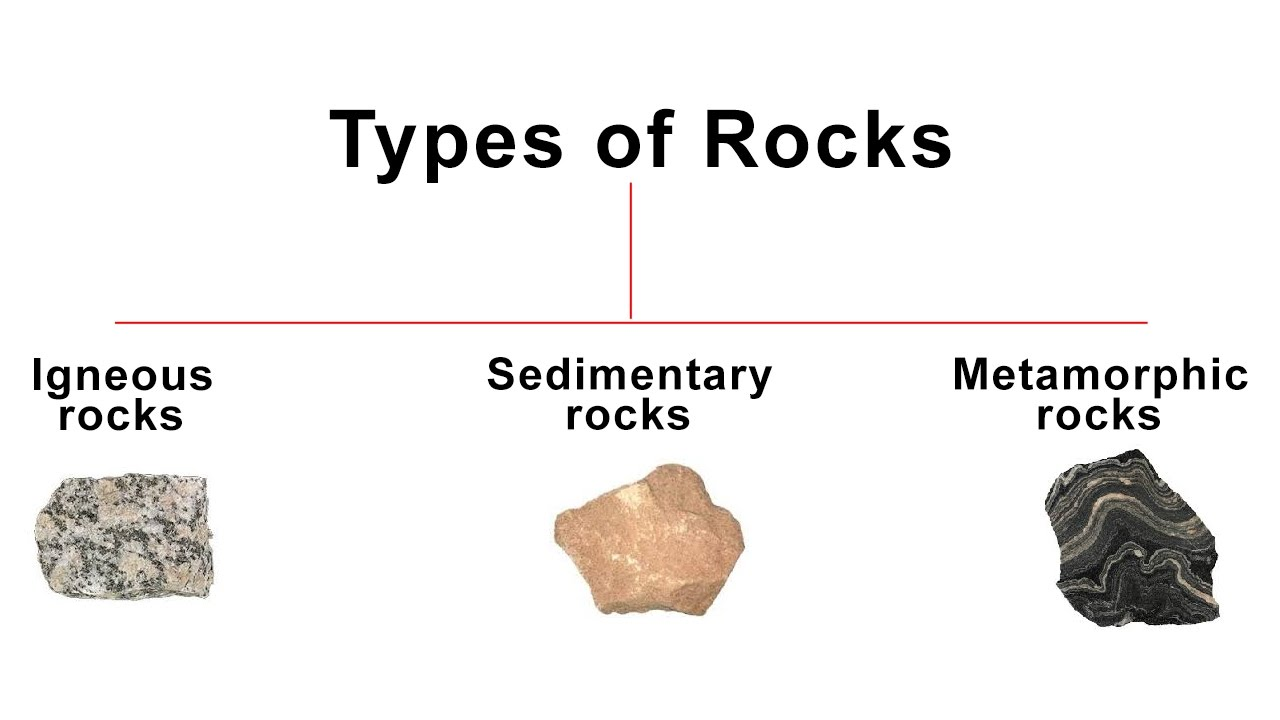 Types of rocks images,Sedimentary rocks images, Igneous rock images,metamorphic rock images,Quarrying,building materials used in construction